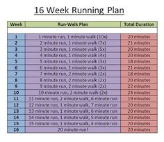 Simple 16 week running plan