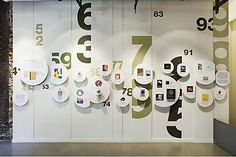 ... Timeline Wall, Exhibitions Wall, Wall Graphics, Graphics Design, Types