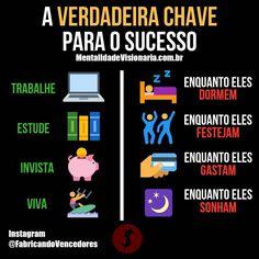 Digital Marketing Strategy, Study Organization, Investment Tips, Day Trader, Copywriting, Online Jobs, Money Management, Ecommerce, Coaching