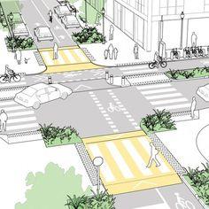 5 propuestas de intersecciones más seguras para diversos modos de movilidad,© NACTO