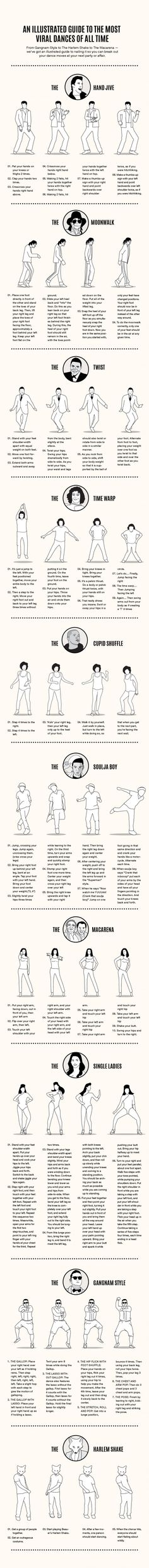 Master these dances with one simple chart