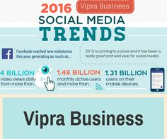 2016 Social Media Trends that helps to boost your #website #ranking. People can use it to grow their business network for better brand popularity.  Vipra Business follows these #social #media #marketing services trends to grow their client business as well its own business network.