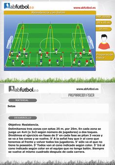 Football Coaching Drills, Soccer Drills, Soccer Practice Plans, 20 Min, Abs, How To Plan, Soccer Training, Soccer Practice, Training Workouts