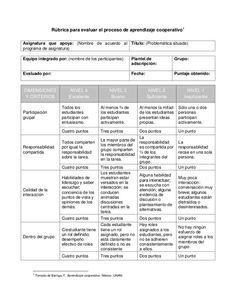 Rúbrica evaluación aprendizaje cooperativo