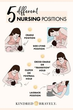 5 Common Breastfeeding Positions New to breastfeeding? Here are 5 common nursing positions to try! 5 Common Breastfeeding Positions New to breastfeeding? Here are 5 common nursing positions to try! Baby Sleep, Nursing Positions, Lamaze Classes, After Baby, Baby Arrival, Pregnant Mom, First Time Moms, Breastfeeding Tips, Baby Tips