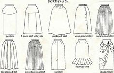 "How many times have you gone to list a skirt and thought ""I have no idea what…"