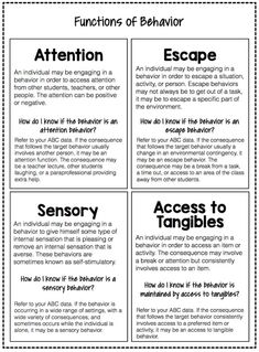Types of Behavior Function {Why is that behavior occurring?} - The Autism Helper Types of Behavior Function {Why is that behavior occurring?} - The Autism Helper Behavior Plans, Classroom Behavior Management, Student Behavior, Behaviour Management, Behavior Charts, Behavior Tracking, Social Behavior, Classroom Consequences, Social Communication Disorder