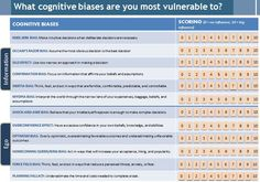 Cognitive Biases Are Bad for Business