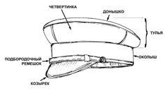 Выкройка фуражки или картуза | Мастерская рукоделия Алёны Масловой