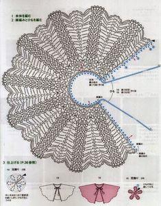 Patrones de Capas tejidas al Crochet | Todo crochet
