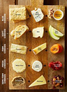 Charcuterie Recipes, Charcuterie Platter, Charcuterie And Cheese Board, Cheese Boards, Charcuterie Quotes, Wine Cheese Pairing, Cheese Pairings, Wine Pairings, Wine And Cheese Party