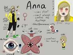 CP OC REF: Anna by ImaginemonsterVi.deviantart.com on @DeviantArt Creepypasta Oc, The Revenant, Creepy Pasta, Freddy S, Parkour, Weird Facts, Yandere, Character Art, Ninja