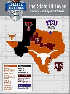 Texas owns Texas!