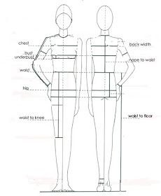 How to make a kirtle pattern, and how to make a kirtle