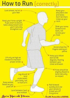 How to run [correctly] | SMA editorial team makes content management for #jogging www.sma-socialmediaagentur.com