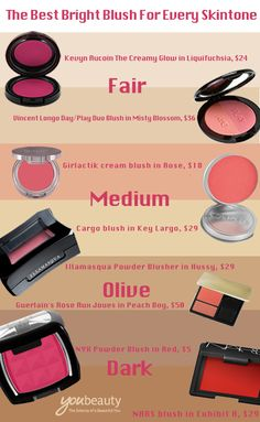 Which bright blush is right for you? (cc: @Guerlain @Illamasqua Ltd  @NYX Cosmetics)