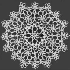 http://cdn.iofferphoto.com/t/s5kAWxoerSqorU1jZHMAaBWSoAk=/adaptive-fit-in/232x232/filters:fill(transparent)/img3/item/589/461/297/o_round-doily-tatting-pattern-9-4833.jpg