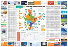CREATED POSTER FOR SOLAR MAP OF INDIA By ANKIT