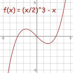 16 Best Ziteboard online whiteboard for math tutors images