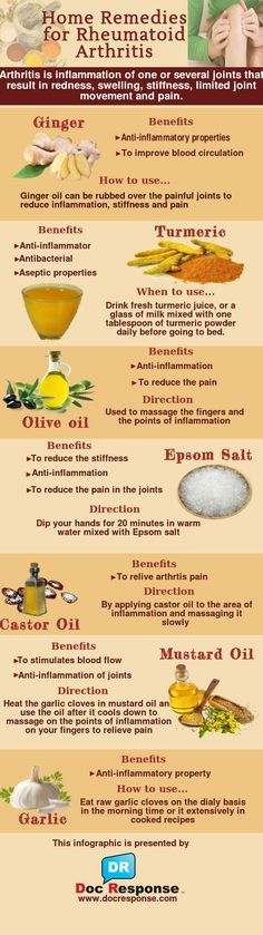 Herbal Remedy Effective For Rheumatoid Arthritis Joint Pain |Check out…