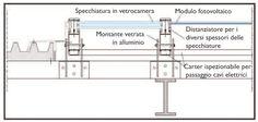 Moduli e applicazioni fotovoltaiche innovativi   QualEnergia.it