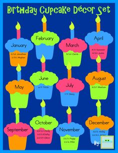 Bright and Cheery cupcakes for displaying students' birth dates. You will love having these little guys brightening up your classroom the whole year through!