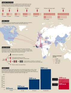 Ebola by the Numbers: The Size, Spread and Cost of the Outbreak - Scientific American