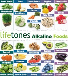 Alkaline foods are good for warding off cancer cells!!