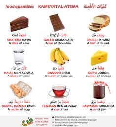 Learn Food Quantities in Arabic with audio for pronunciation