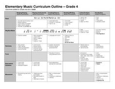Elementary music curriculum Grade 2 scope and sequence Curriculum Mapping, Curriculum Planning, Lesson Planning, Writing Curriculum, 2nd Grade Music, Elementary Music Lessons, Music Lesson Plans, Music Activities, Movement Activities