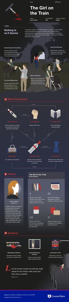 This @CourseHero infographic on The Girl on the Train is both visually stunning and informative!