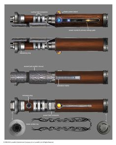 Star Wars the Old Republic concept art- SWTOR Light Saber