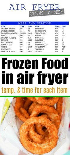 How Long to Cook Frozen Foods in Your Air Fryer!