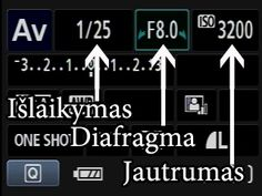 good to know (lithuanian language)