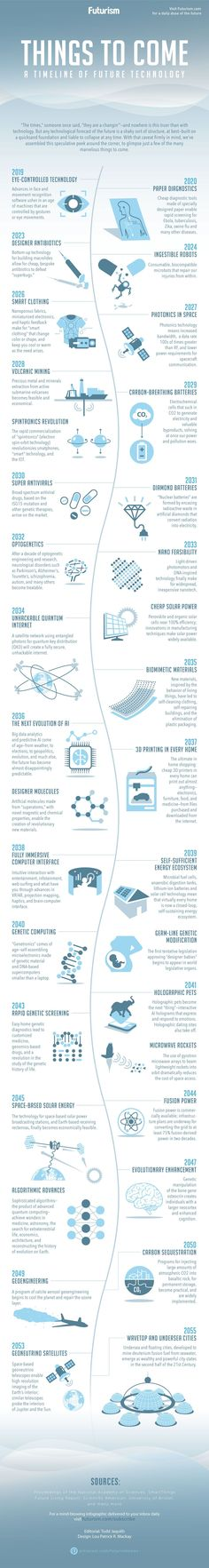 Things to Come: A Timeline of Future Technology – – Thomas Poetter – technologie Futuristic Technology, Technology Gadgets, Science And Technology, Technology Timeline, Energy Technology, Medical Technology, Tech Gadgets, Future Technology Ideas, 2017 Gadgets