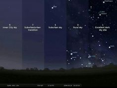 Say no to light pollution