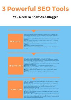 This is the list of 3 powerful SEO plugins information  PDF which helps you to implement the blog SEO perfectly. #bloggingtips #SEO #startablog #makemoneyonline #blogging #writeablog #WordPress #digitalmarketing #contentmarketing #google Marketing Topics, Marketing Ideas, Email Marketing, Affiliate Marketing, Entrepreneur, Seo Guide, Seo Techniques, Writing Resources, Blog Writing