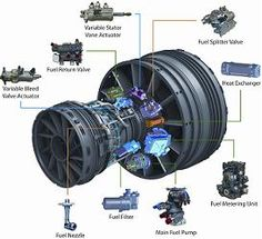 Woodward designs solutions for aerospace turbine engine control systems. Mechanical Engineering Projects, Aviation Engineering, Aviation Technology, Aerospace Engineering, Turbine Engine, Gas Turbine, Aircraft Parts, Aircraft Engine, Jet Engine Parts