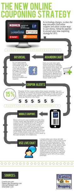 The new online couponing strategy #infographic