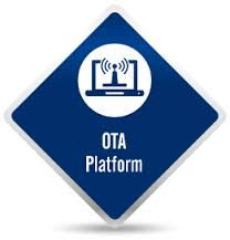 OTA-client/server architecture at 1 end an operator back-end system(customer care,billing,application server) & at other end der is SIM card