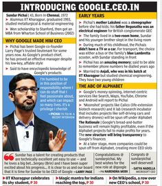 2 Of World's 5 Most Valuable Companies Are Now Indian-Led.  Introducing Google.CEO.IN Sundar Pichai