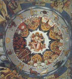 """Zodiac mural in Megistis Lavras Monastery ~ Mount Athos, the """"Holy Mountain"""" in Greece   The dome, depicting Jesus Pantocrator with the symbols of the 4 Evangelists and around him the 9 angelic orders. The outer circle with the zodiac signs, the sun and the moon has not any specific meaning but only """"the heavens with the stars""""."""
