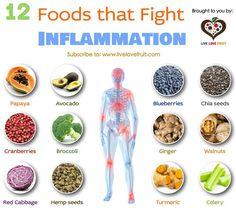12 Voedingsmiddelen sterven Strijd Ontsteking!   Natural Cures Niet Geneeskunde