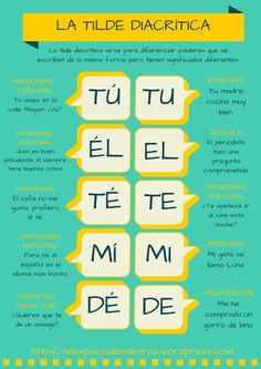 """La tilde diacrítica"" (Infographic of Spanish Spelling) - Learn Spanish Spanish Basics, Spanish Grammar, Spanish Vocabulary, Spanish Words, Spanish English, Spanish Language Learning, Spanish Teacher, Spanish Alphabet, Spanish Teaching Resources"