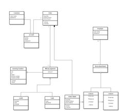 Uml class diagram gliffy example electrical circuit 7 best uml diagrams images on pinterest language speech and rh pinterest com examples of uml ccuart Gallery
