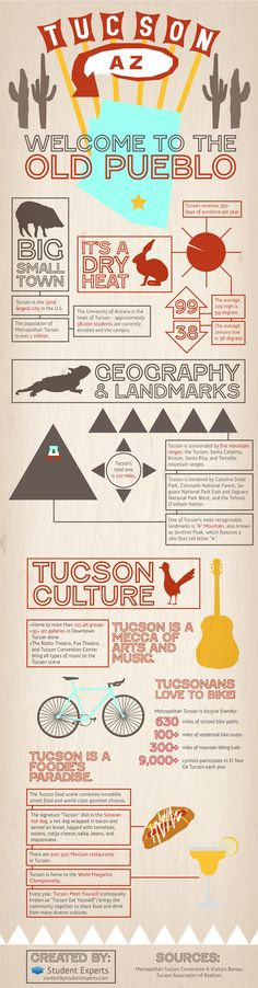 Tuscon, #Arizona - www.mdhomehealth.com