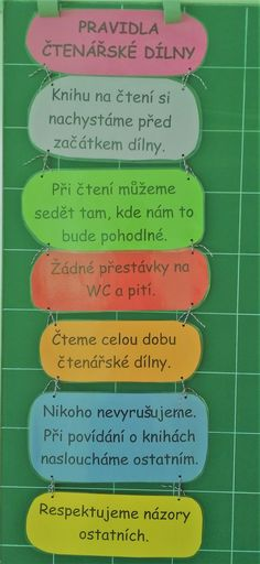 Pravidla čtenářské dílny Worksheets, Diy And Crafts, Classroom, Map, Teaching, Activities, Education, School, Class Room
