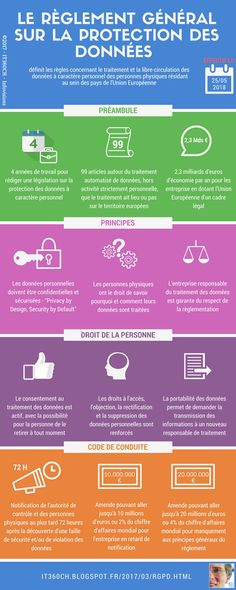infographie-RGPD-GDPR
