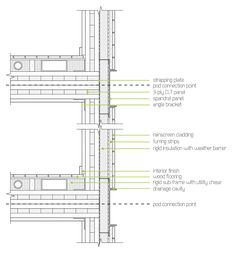 Clean wall section - CLT - cross laminated timber