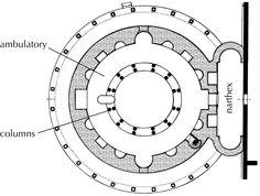 The mausoleum of Constantina. Plan. Santa Constanza. Rome #architecture #Circle